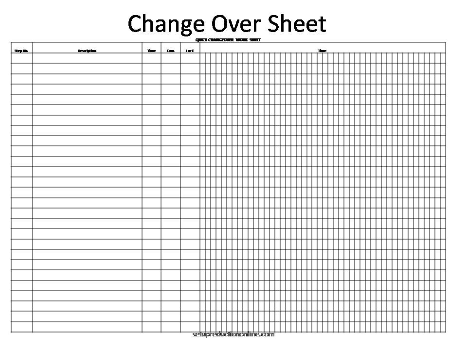 Quick Change Over Work Sheet