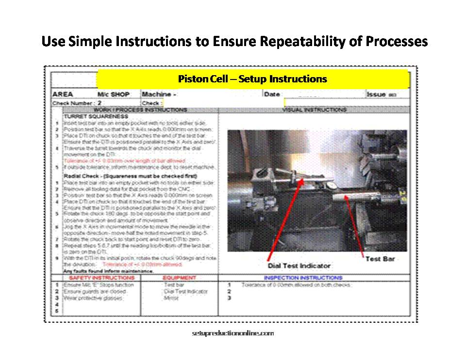 SMED Changeover Instructions