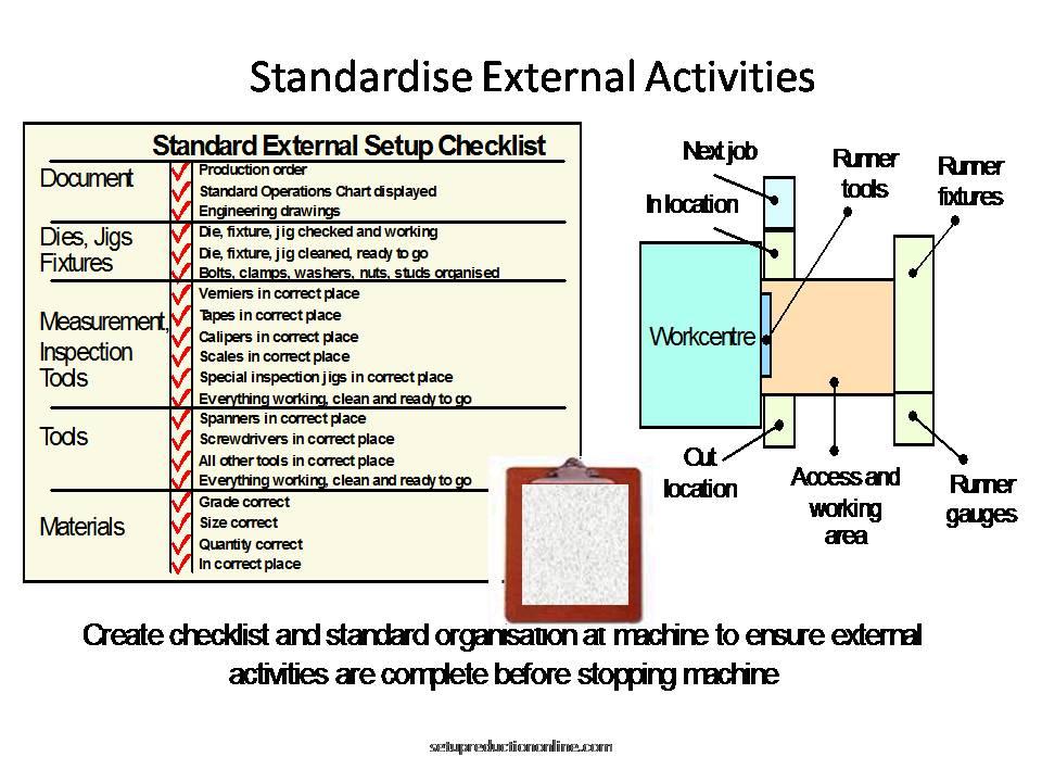 SMED Standardize